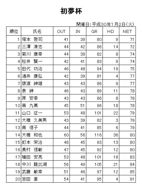H30.1初夢杯.jpg
