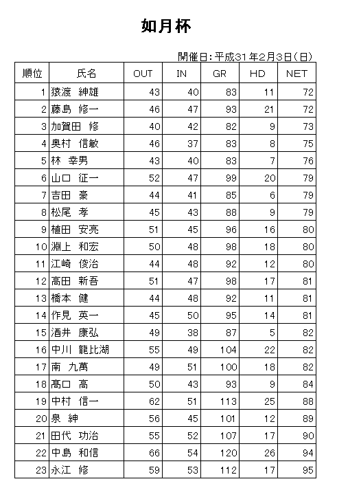 H31.2如月杯png.png