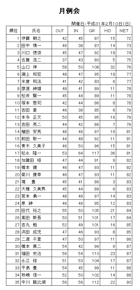 H31.2月例会.png