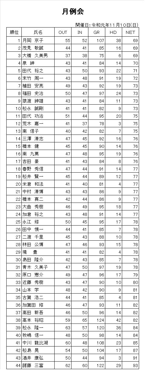 R1.11月例会.png