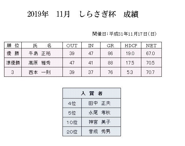 2019年 11月 しらさぎ杯 成績.png