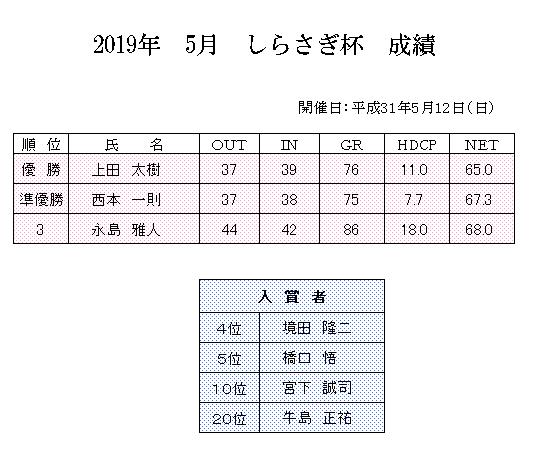 2019年 5月 しらさぎ杯 成績.png