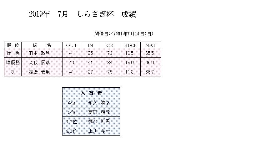 2019年 7月 しらさぎ杯 成績.png