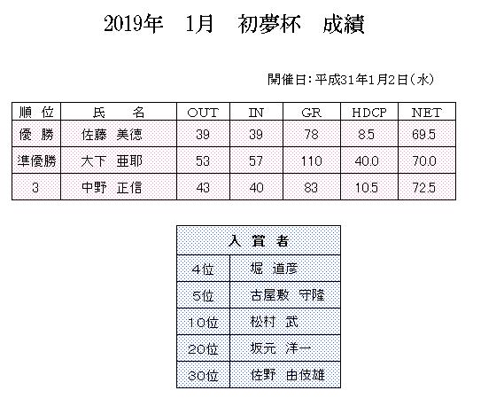 2019年初夢杯 成績.png