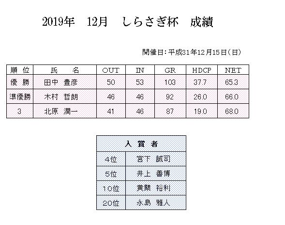 2019年12月 しらさぎ杯 成績.png
