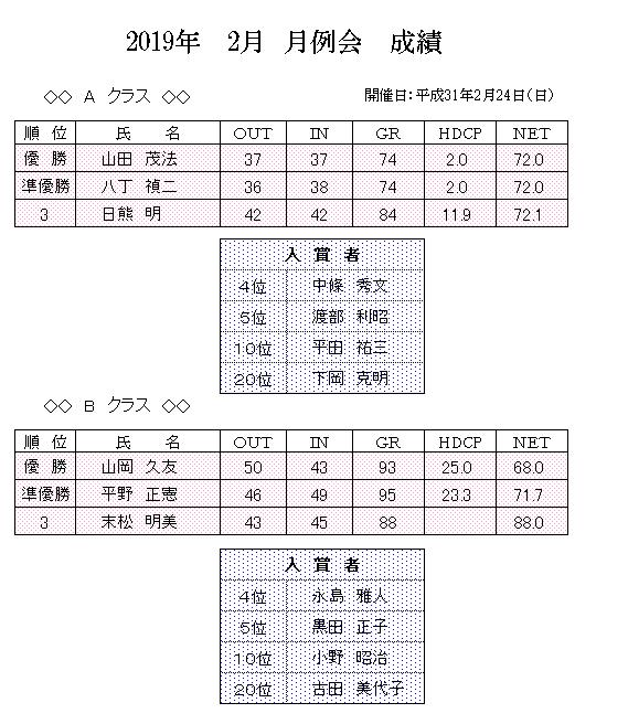 2019年2月 月例会.png