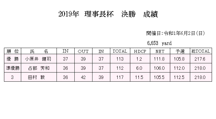 2019年6月理事長杯.png