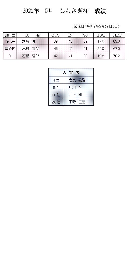 2020年 5月 しらさぎ 成績.png