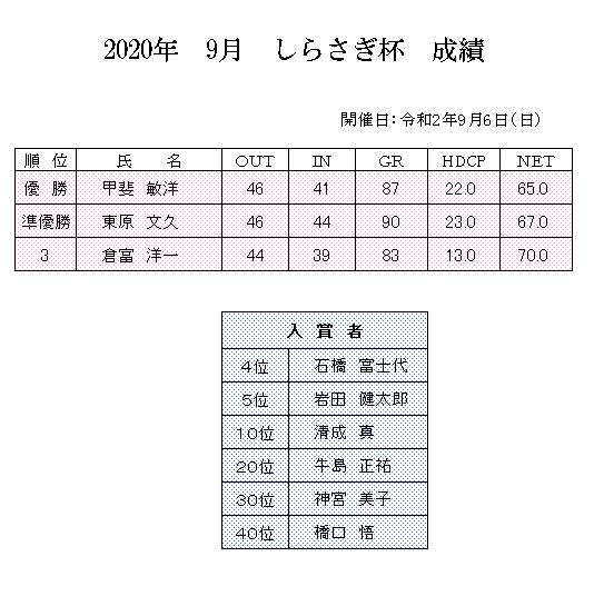 2020年 9月 しらさぎ 成績.png
