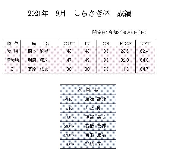2021年 9月 しらさぎ杯 成績.png