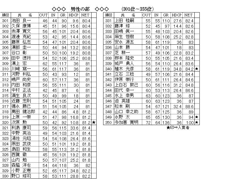 男性301~350.png