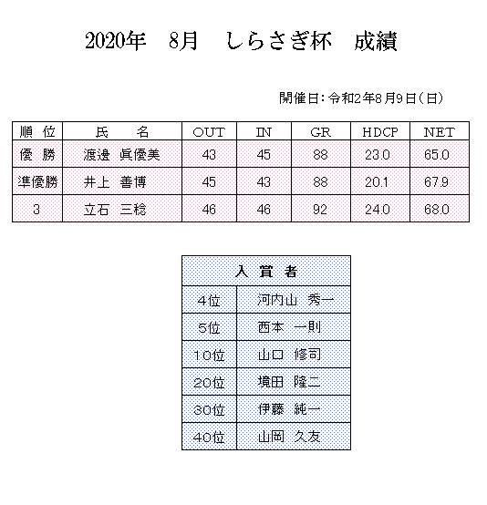 2020年 8月 しらさぎ 成績.png