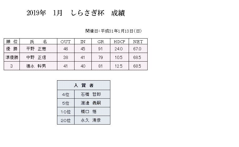 2019年 1月 しらさぎ杯 成績.png